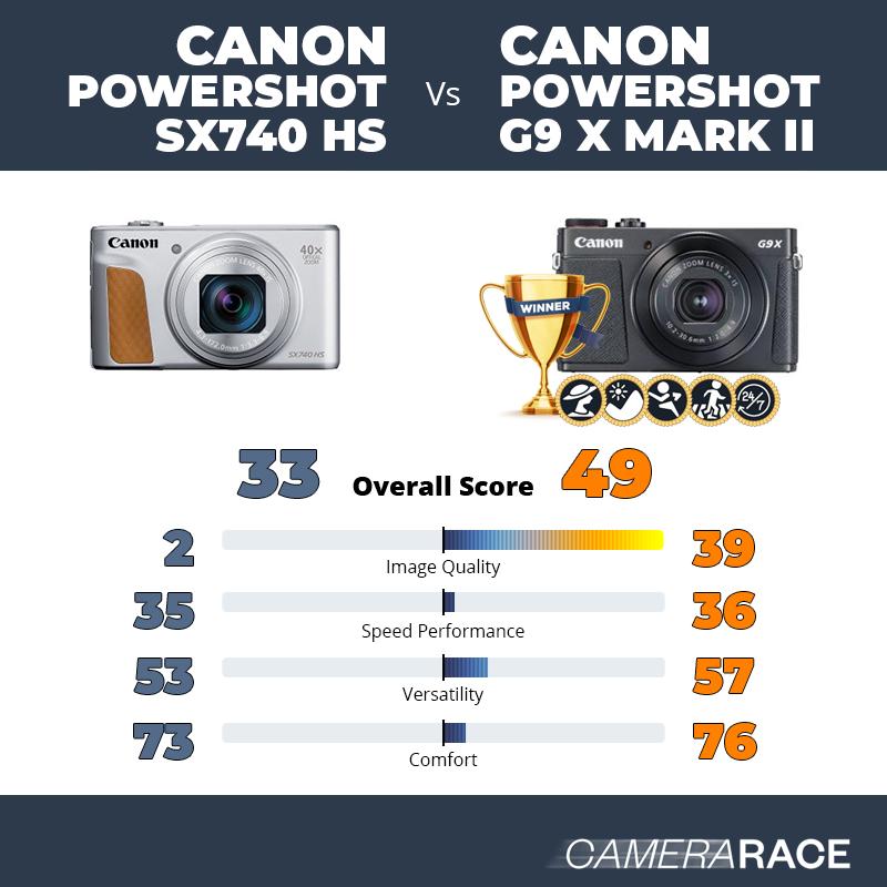 Camerarace Canon Powershot Sx740 Hs Vs Canon Powershot G9 X Mark Ii